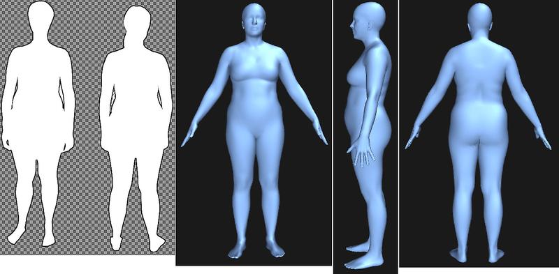 Typ figury - strona 1 | Vitalia